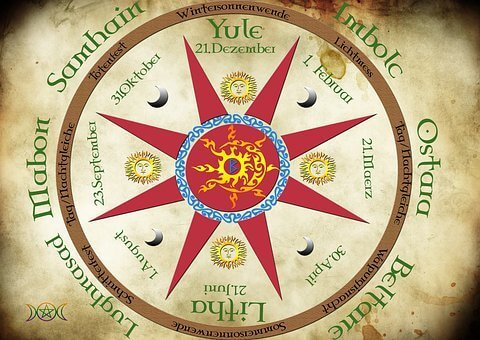 start within a circle showing the months and the winter solstice
